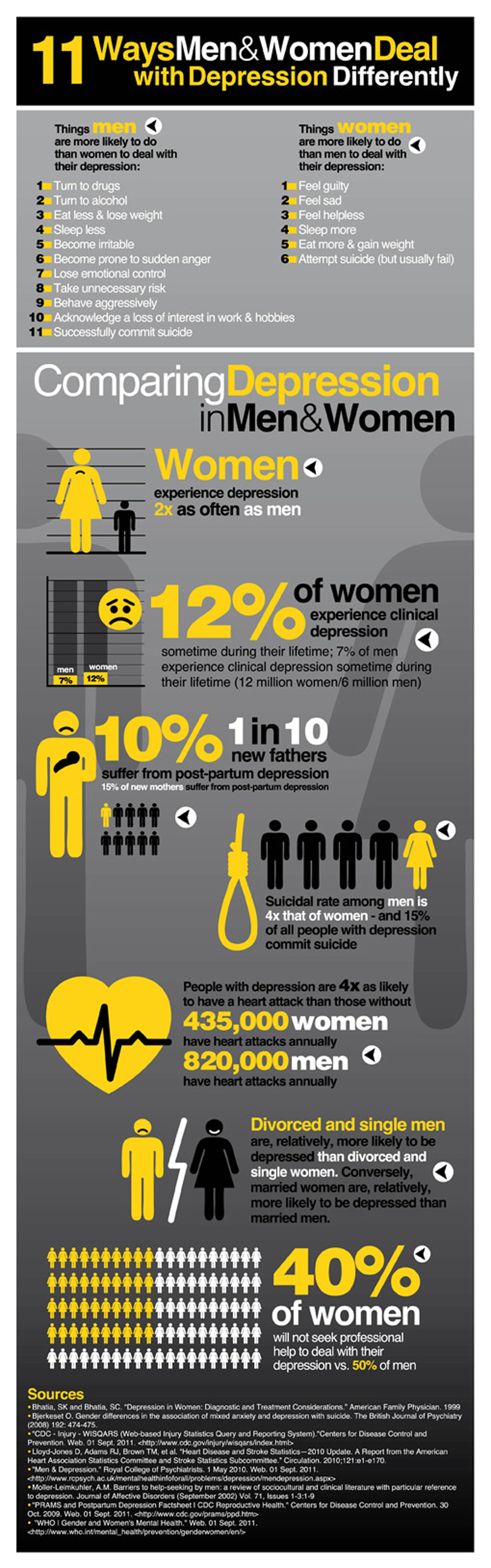 a comparison of how men and women handle aggression Do women have it better than men in prison by insideprisoncom, may 2006 a recent study conducted by ohio and new mexico researchers found that women in.