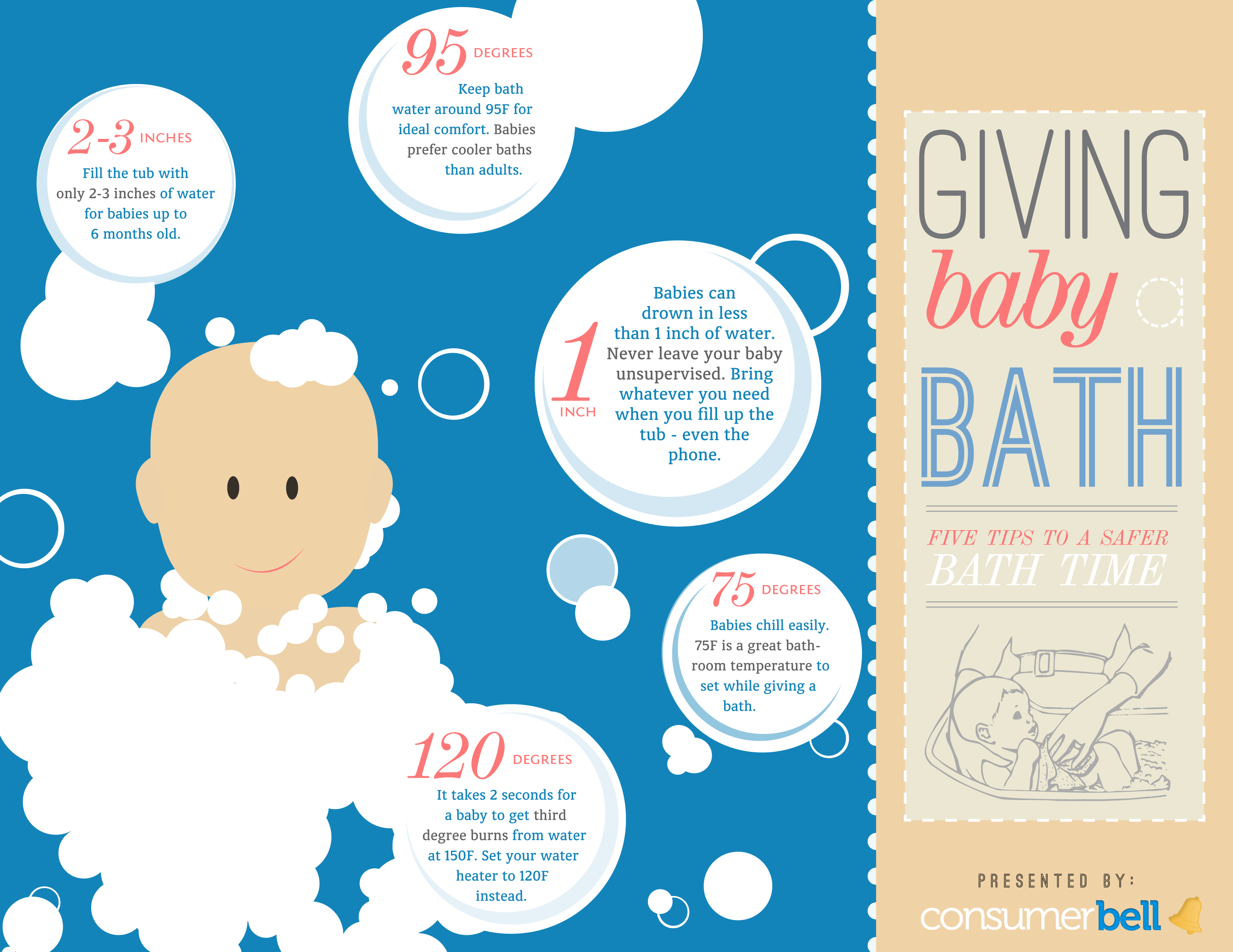 Giving Baby A Bath Infographic Infographic List
