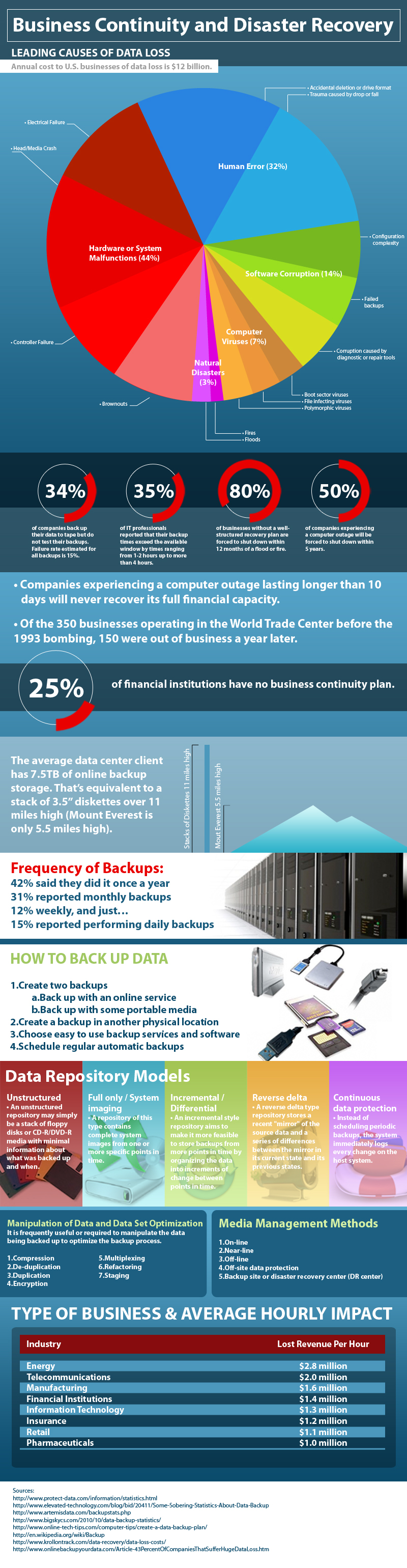 advanced data recovery research and whitepapers Research the latest tools, technologies and techniques and compare offerings from thousands to technology companies bitpipecom browse this free online library for the latest technical white papers, webcasts and product information to help you make intelligent it product purchasing decisions.