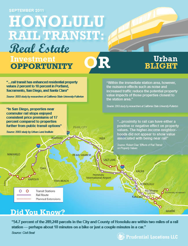 Honolulu Rail Transit: Real Estate Investment Opportunity ...