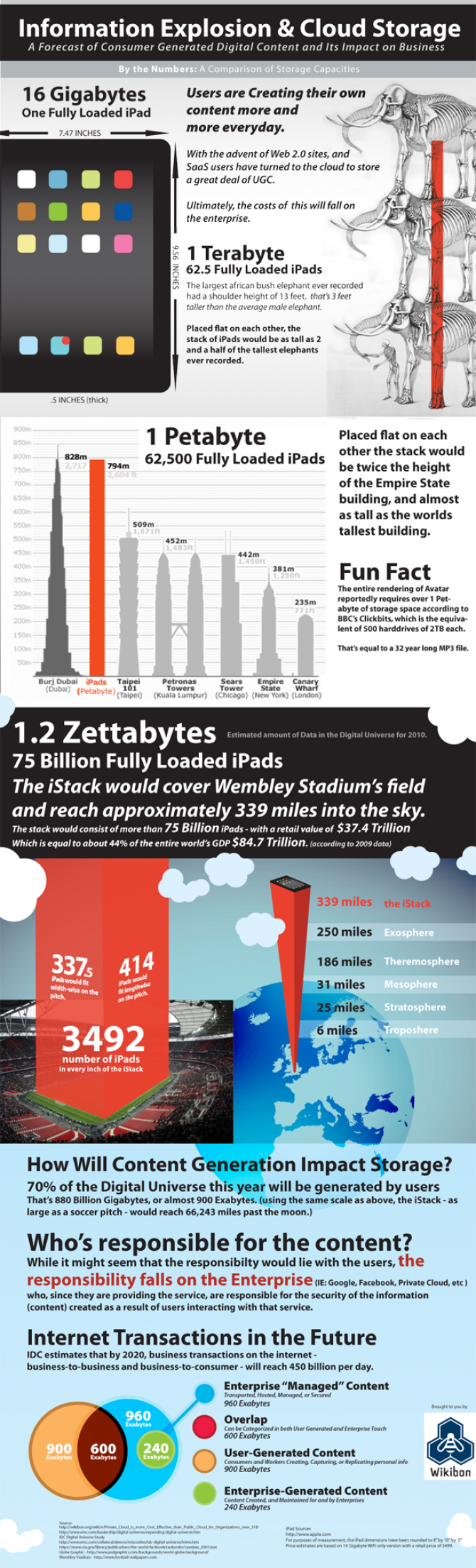 Cloud infographic 2018