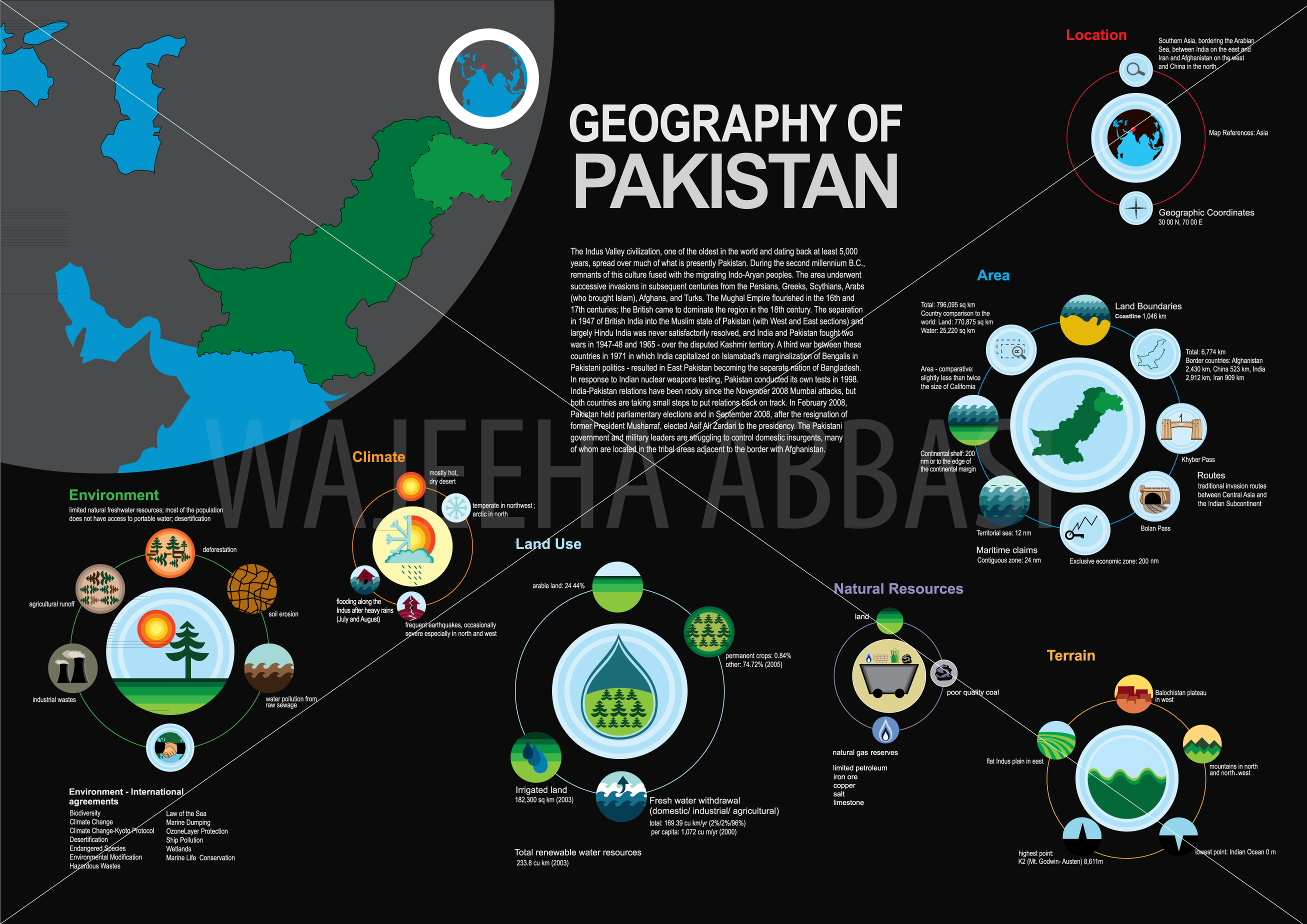 geography of pakistan Pakistan is blessed with a long range of mountains that are an attraction for geologists and mountain climbers from.