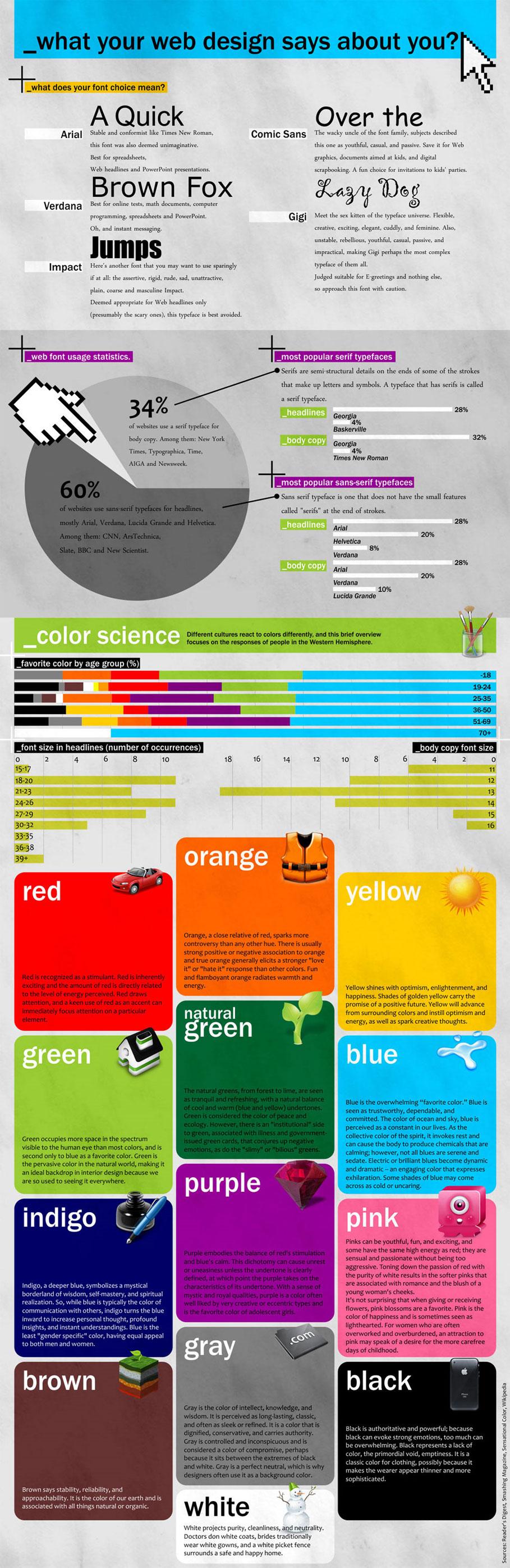 Nice infographic design