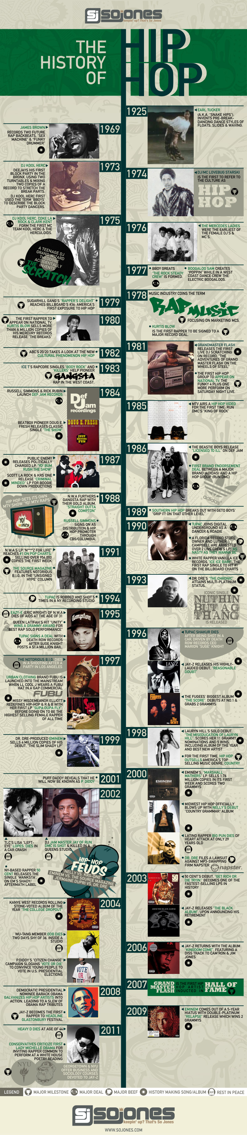 an essay on the history of rap music