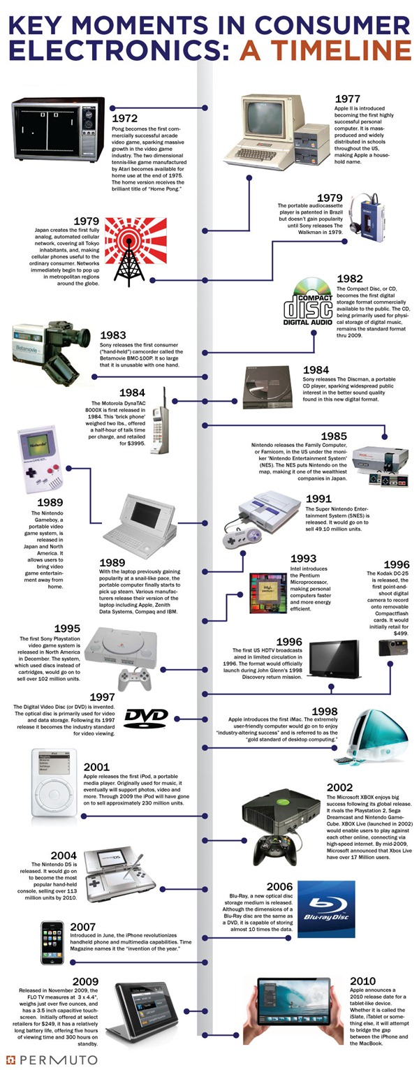 Infographic systems remote reader electronics
