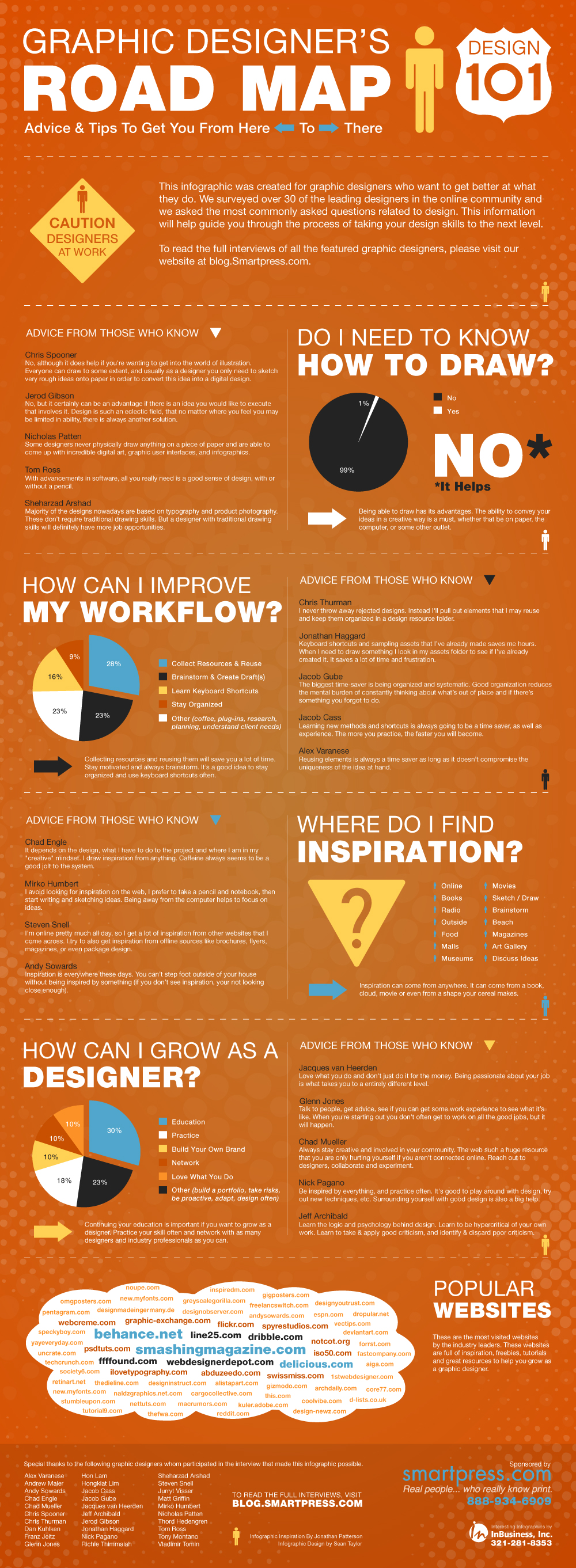 Process infographic inspiration