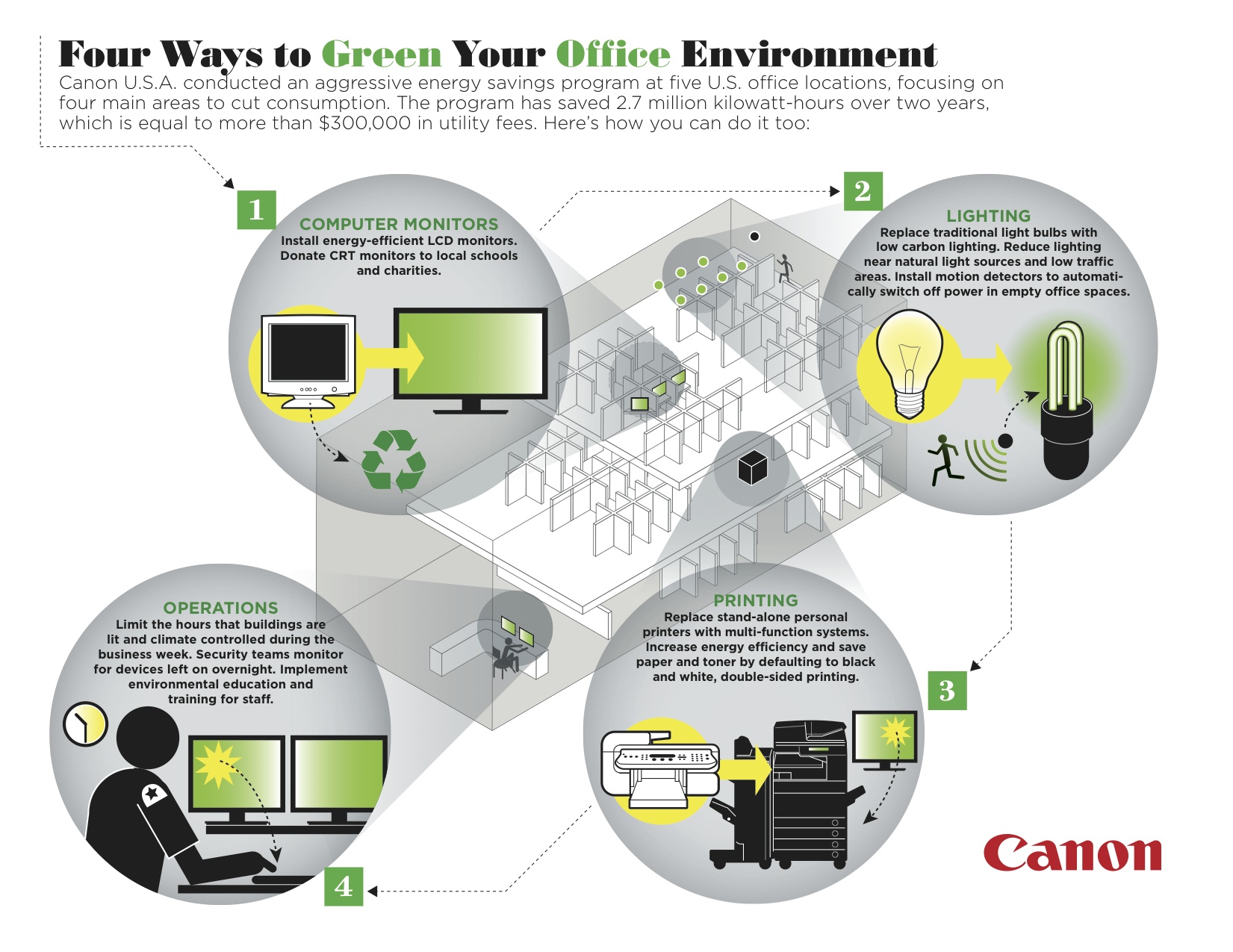 4 Ways to Be Greener
