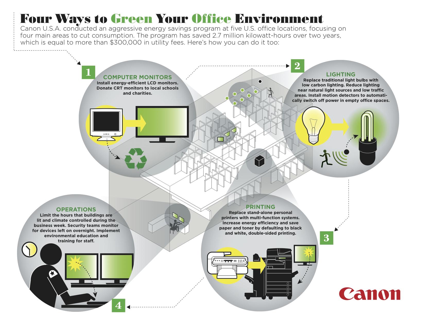 4 Ways to Be Greener