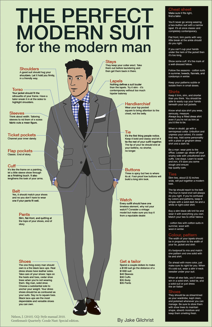 The Perfect Modern Suit For The Modern Man Infographic