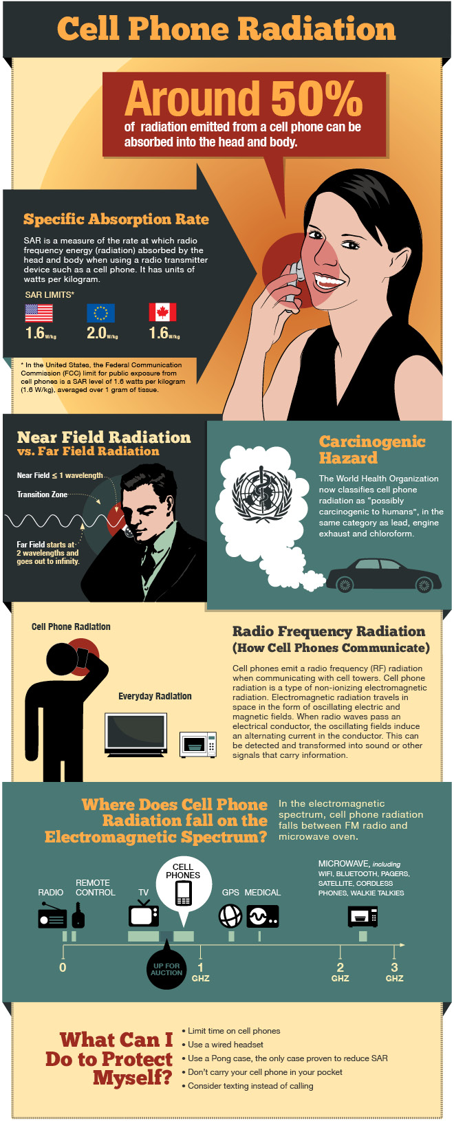 essay on hazards of mobile phones