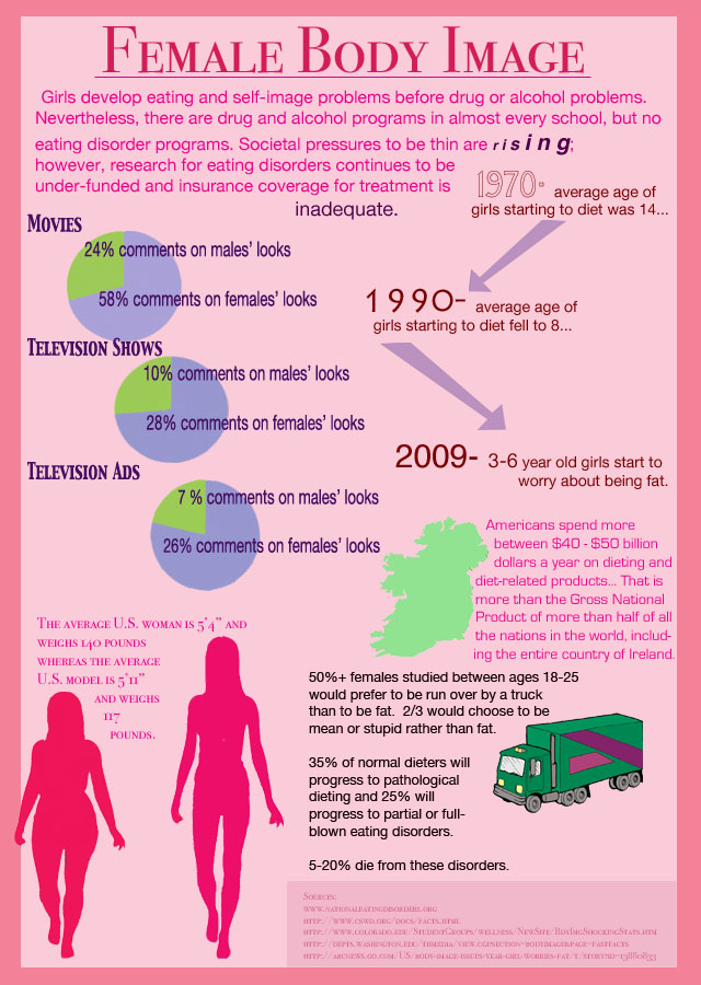 body image vs self esteem The difference between self-esteem and self-confidence body image and self-esteem sign up for the healthyplace mental health newsletter for latest.