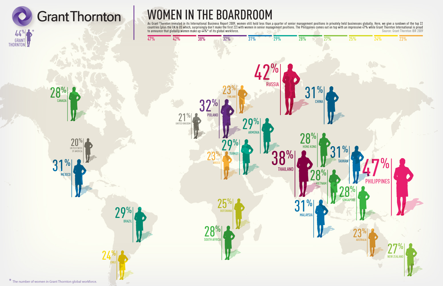 Women In The Boardroom [INFOGRAPHIC] – Infographic List