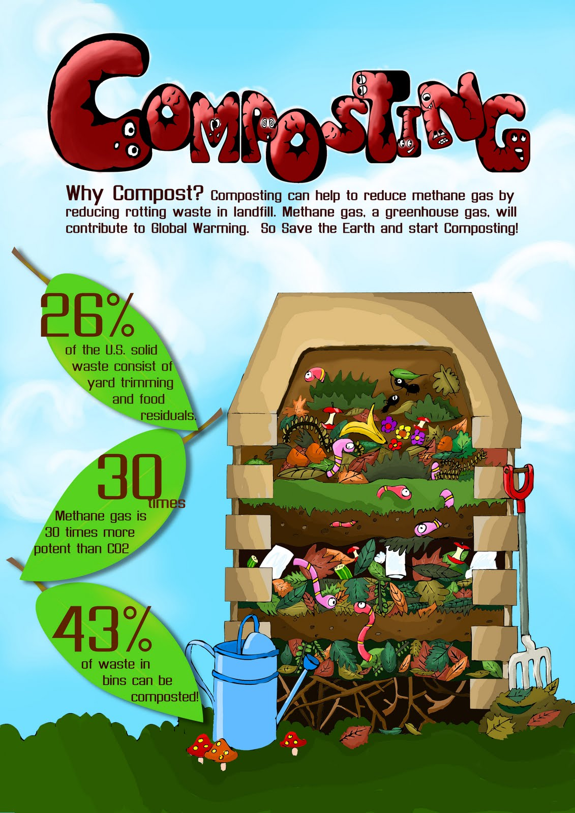 Composting Why Compost Infographic Infographic List