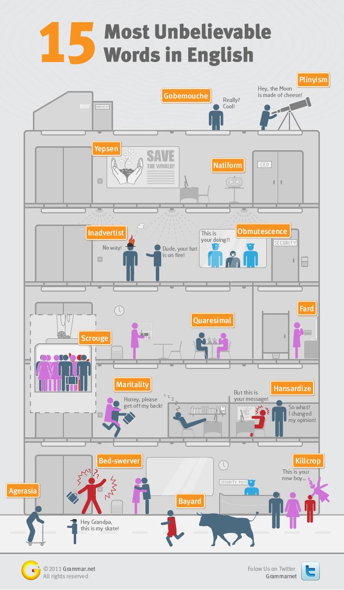 Infographic designer luiz iria in english