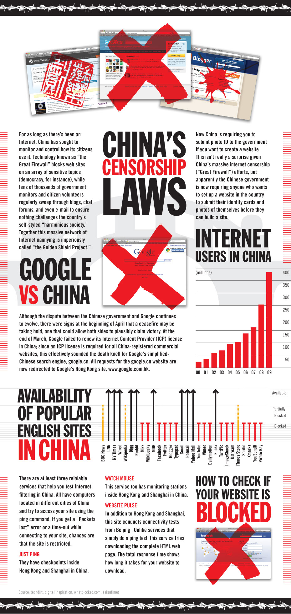 China S Censorship Laws Infographic Infographic List