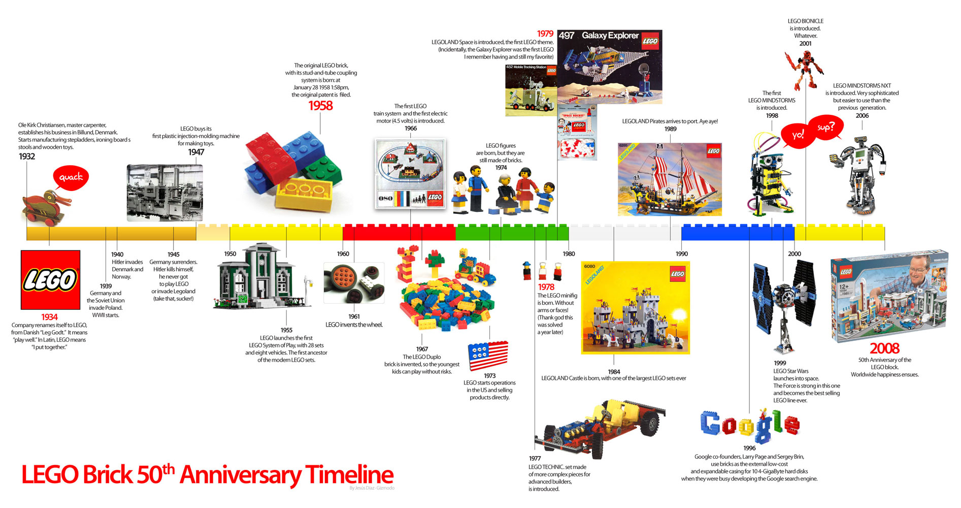lego brick 50th anniversary timeline infographic infographic list. Black Bedroom Furniture Sets. Home Design Ideas