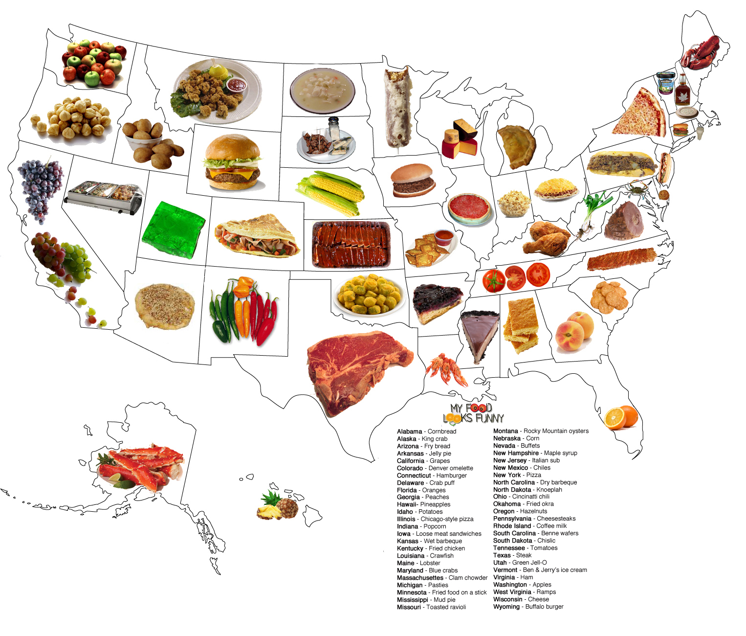 State Food Map [INFOGRAPHIC] - Infographic List