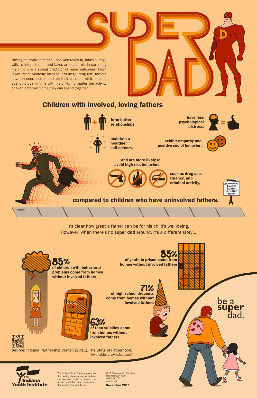 Super Dad INFOGRAPHIC Infographic List