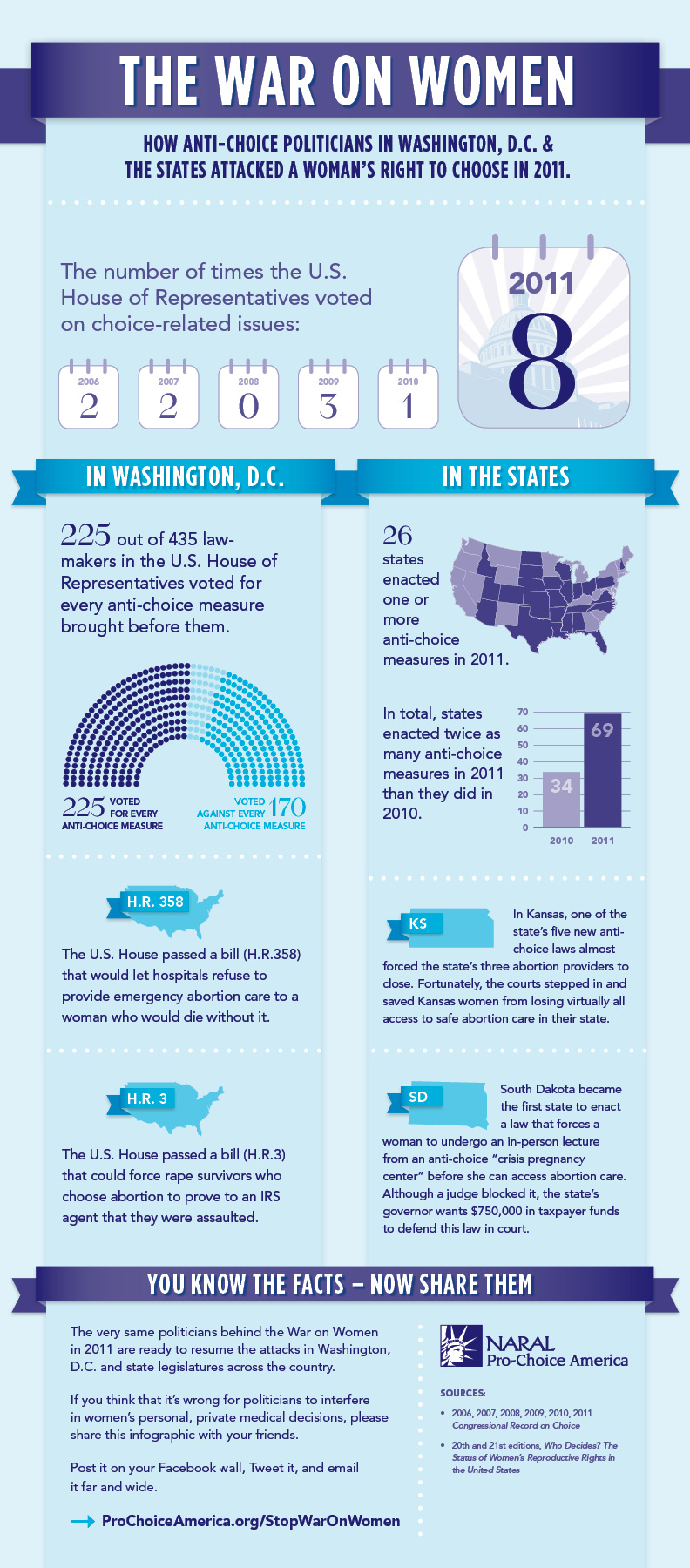 the war on women infographic infographic list. Black Bedroom Furniture Sets. Home Design Ideas