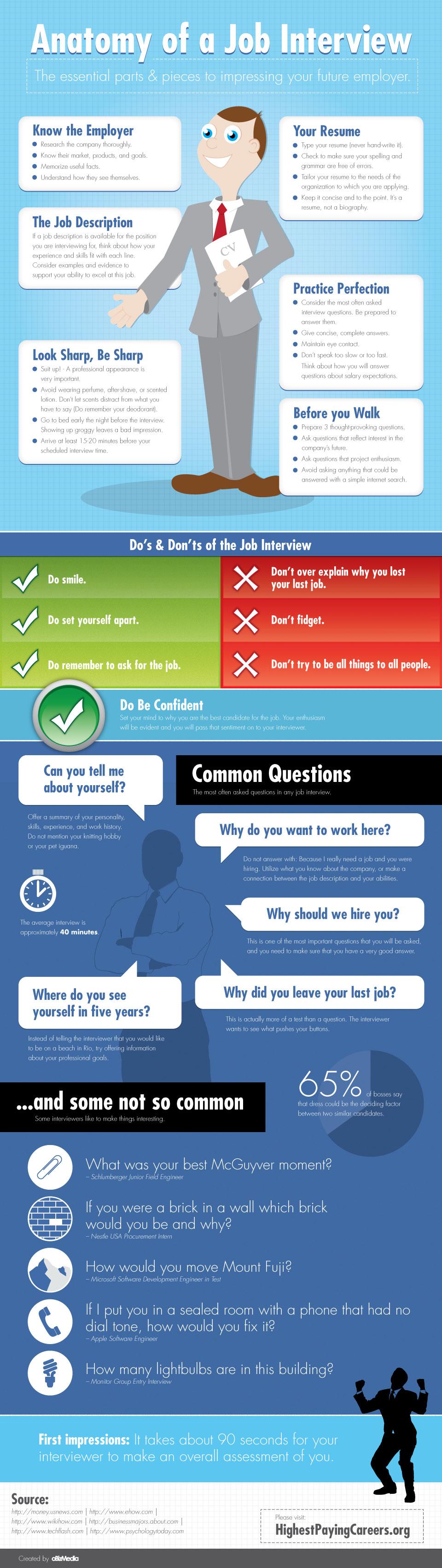 Infographic job