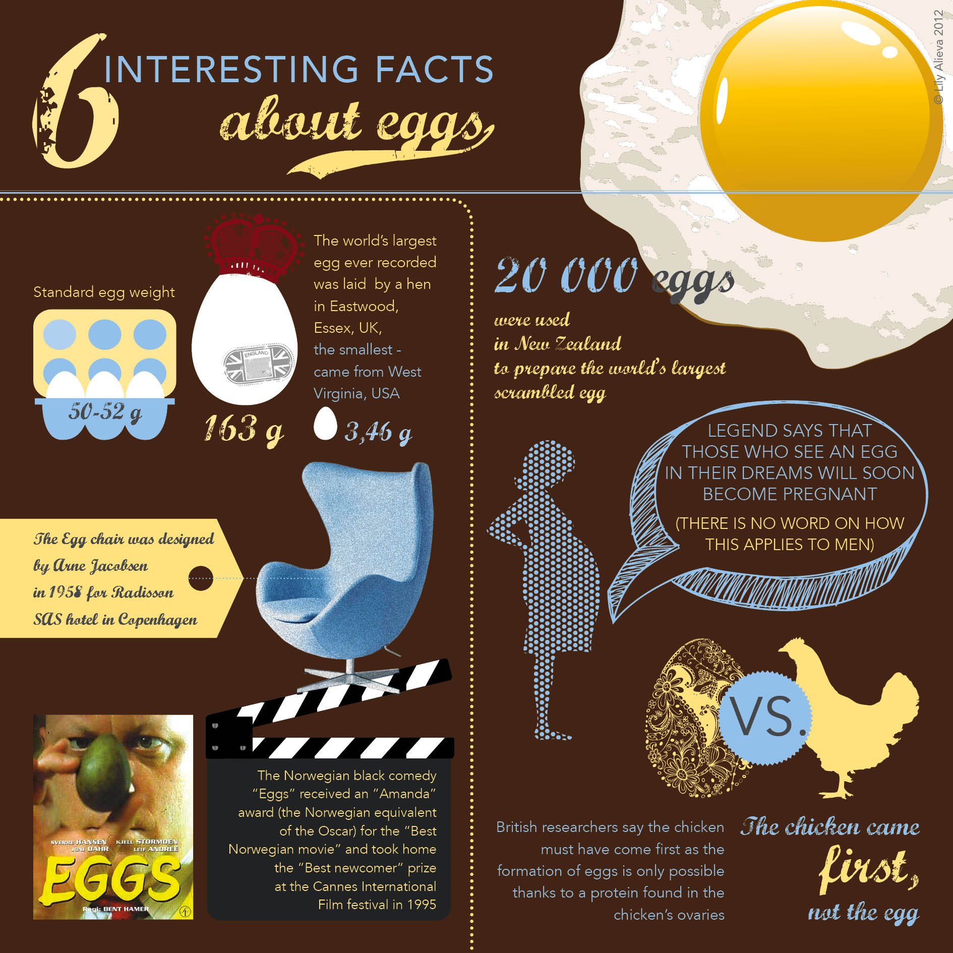 6 Interesting Facts About Eggs Infographic Infographic List