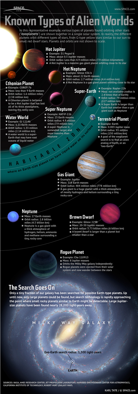 solar system with exoplanets - photo #29
