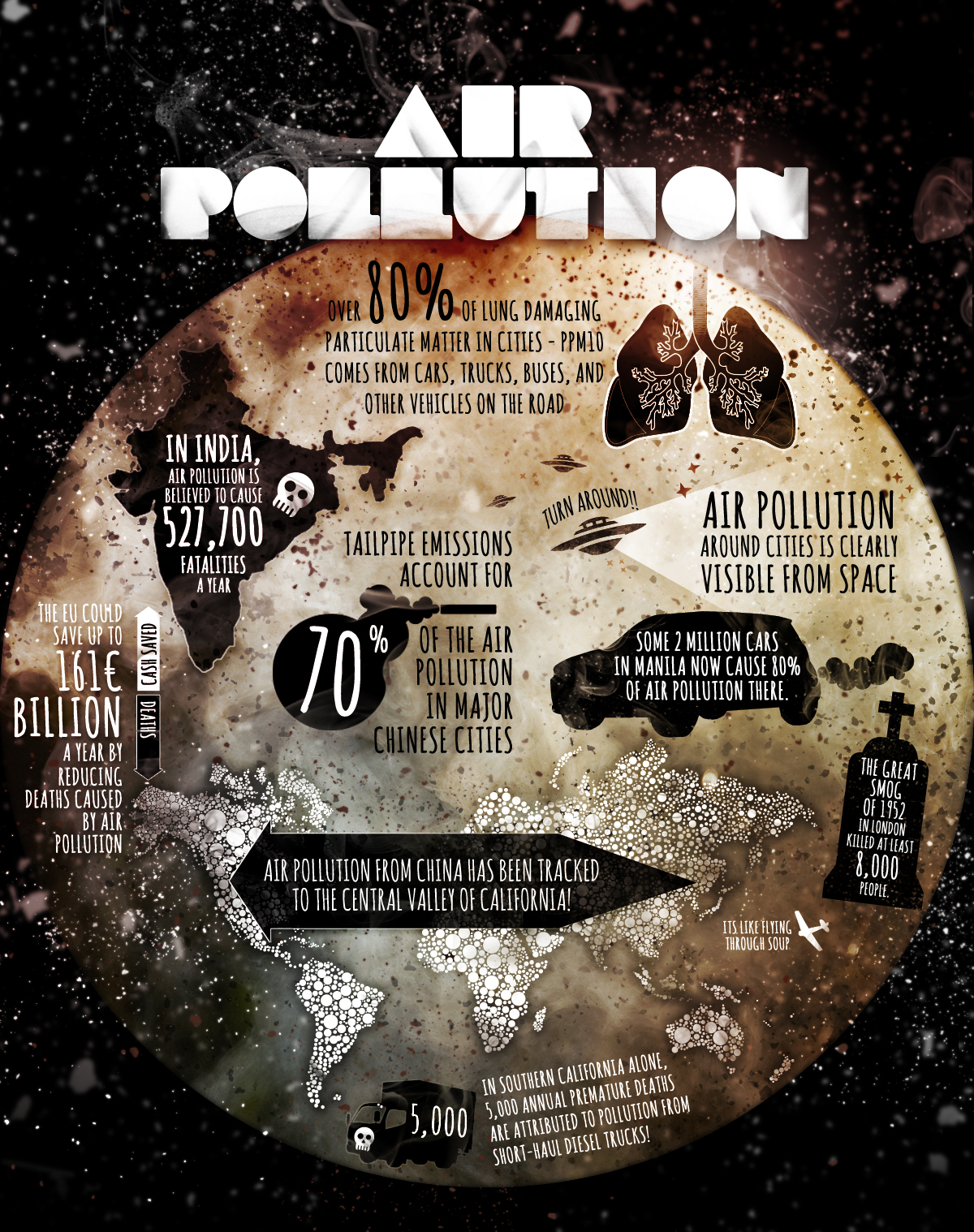 Pollution – Infographic List