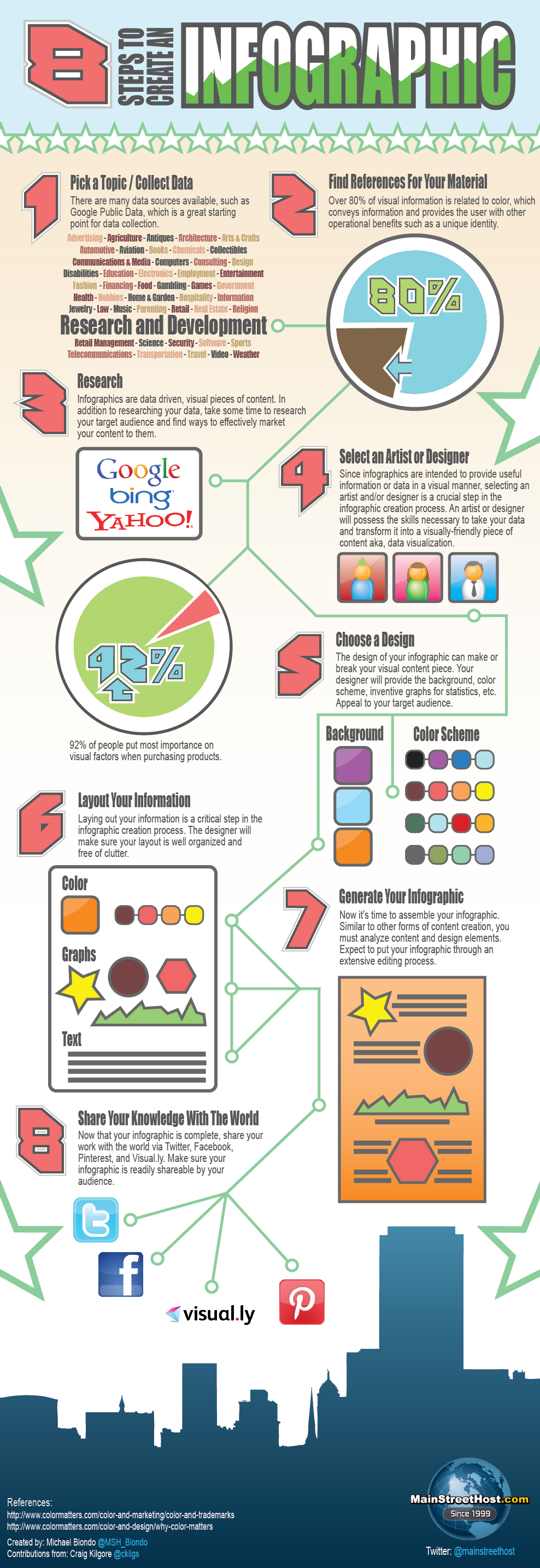 Examples of infographics for kids
