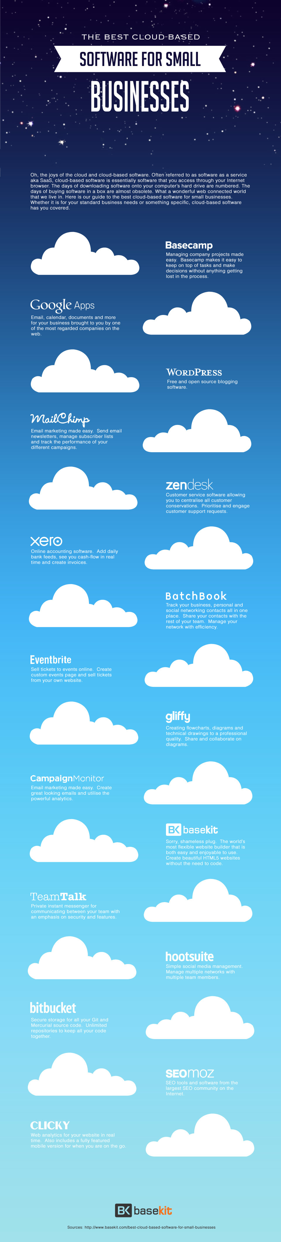 Small business cloud based software development