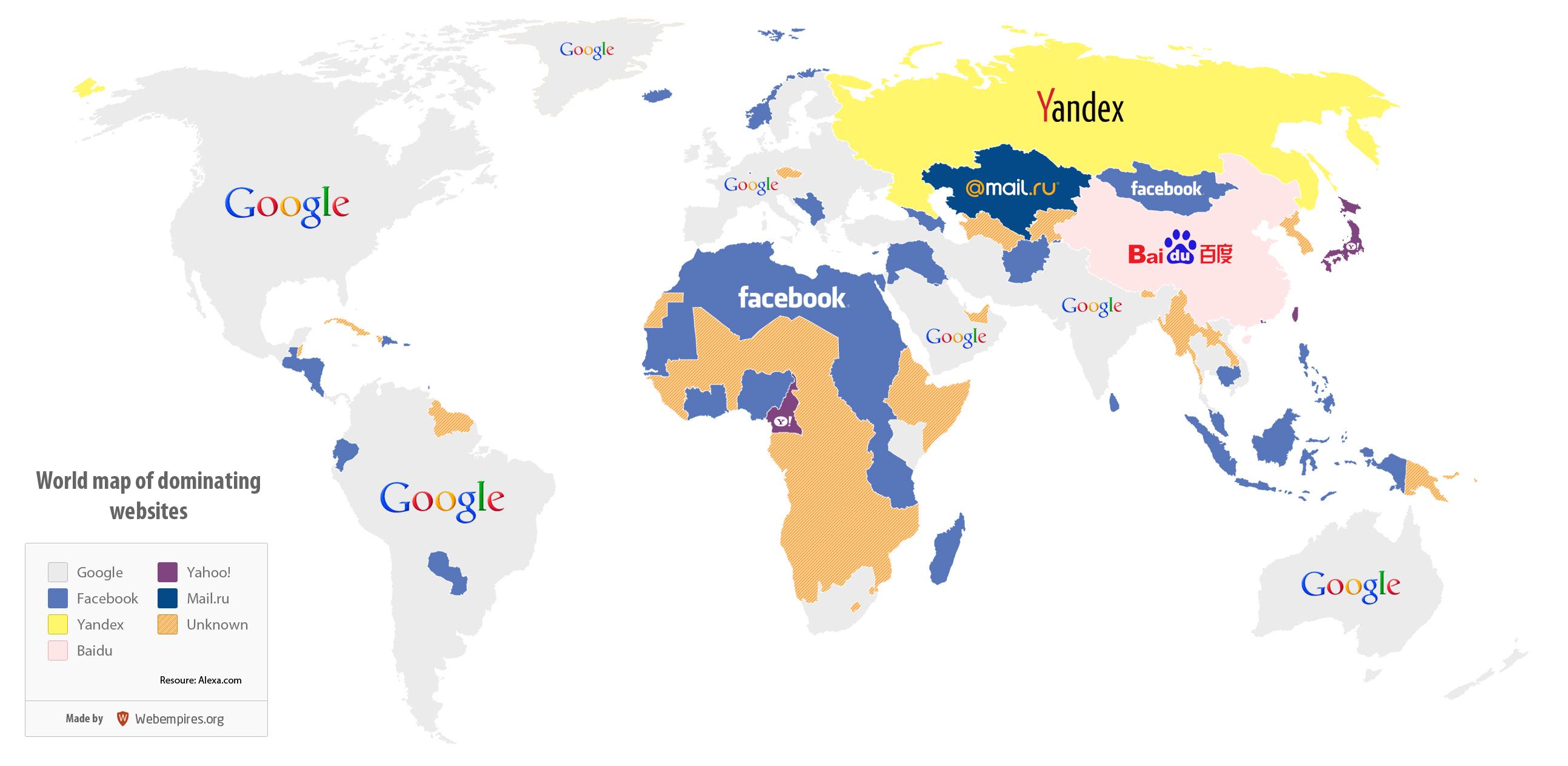 10 посещаемых сайтов: