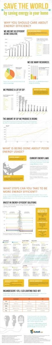 save-the-world-by-saving-energy_507897a24aadb