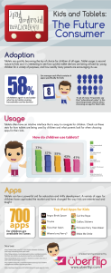 tablets-and-kids--the-future-consumer_507d8ca25d7ba