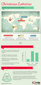 1Christmas-Lotteries-Infographic2