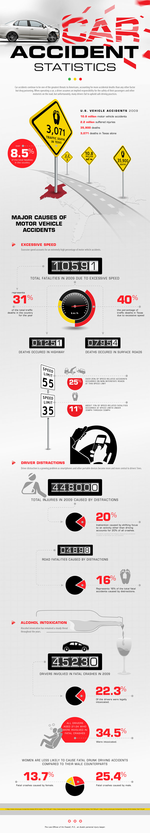 car-accident-statistics-infographic_50b5062a17a15