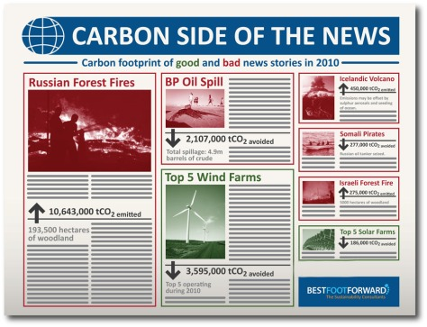 carbon-side-of-the-news_50ad89b91ce6c