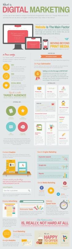 digital-marketing_50ac9196ea804