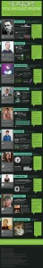 10-geeks-you-should-know_50c8a7b9e213d