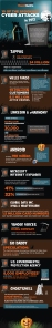 10-of-the-spookiest-cyber-attacks-of-2012_508e229e67207