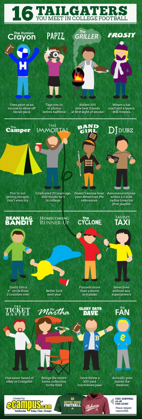 16-tailgaters-you-meet-in-college-football_5091301430d61