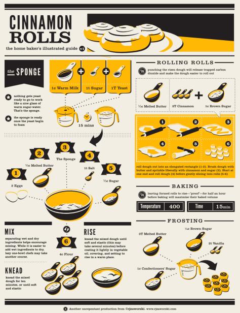 baking-cinnamon-rolls_50908c07dba18
