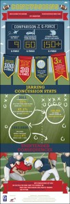 concussions_50c8c08318e89