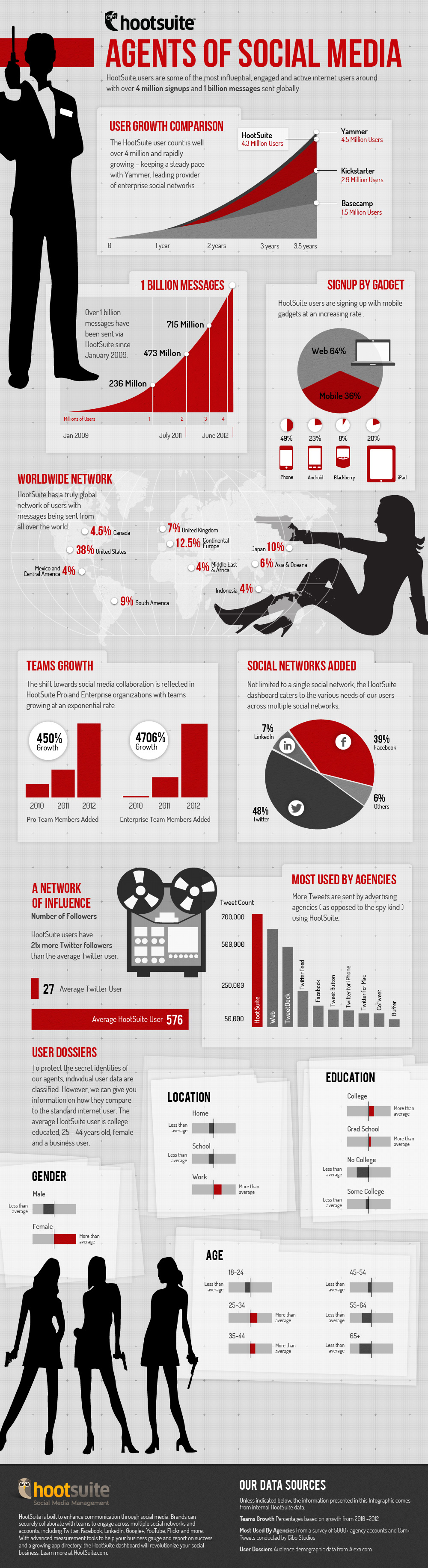 agents-of-social-media_50a6b445bef0f