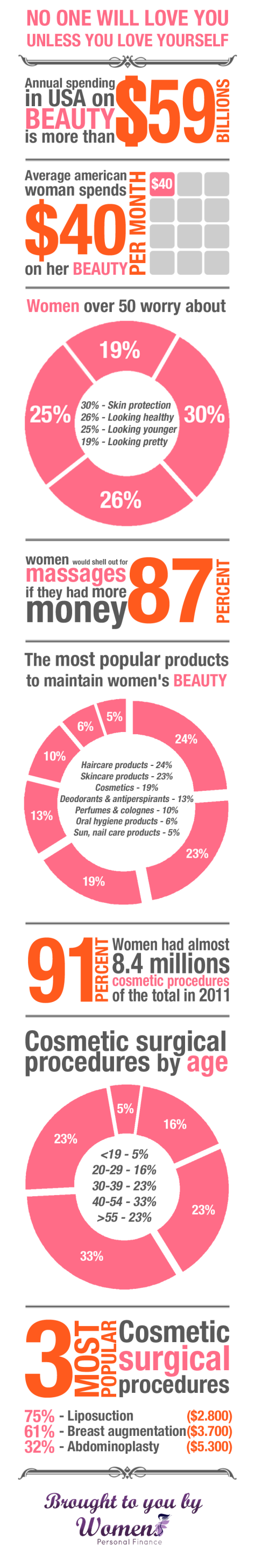 cost-of-beauty-infographic_50b73ebda0917