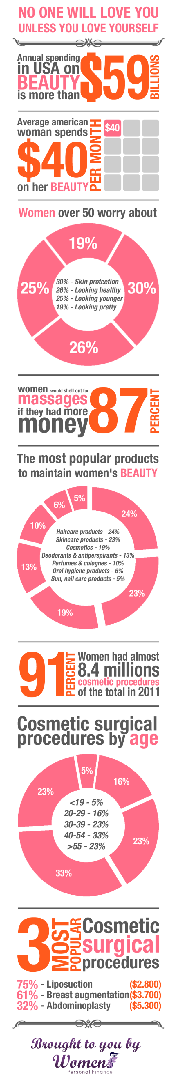 cost-of-beauty-infographic_50b73ebda0917