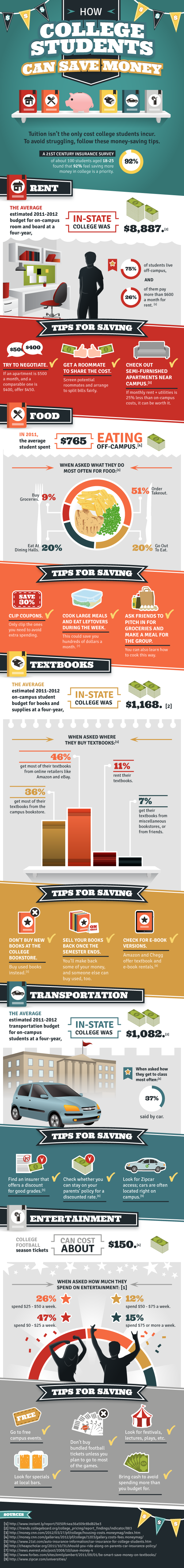 how-college-students-can-save-money_50c0e57313db9