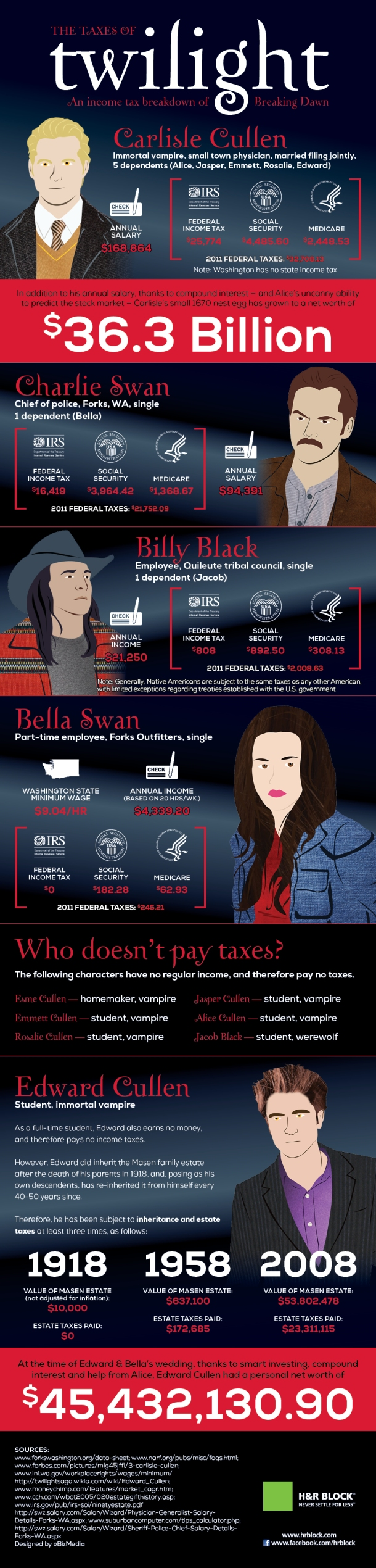 if-twilight-characters-filed-taxes_50a12ce70639f