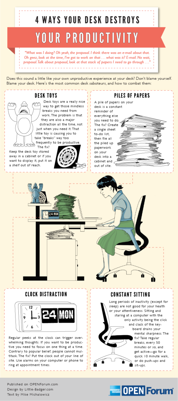 is-your-desk-destroying-your-productivity_509d959ca3a52