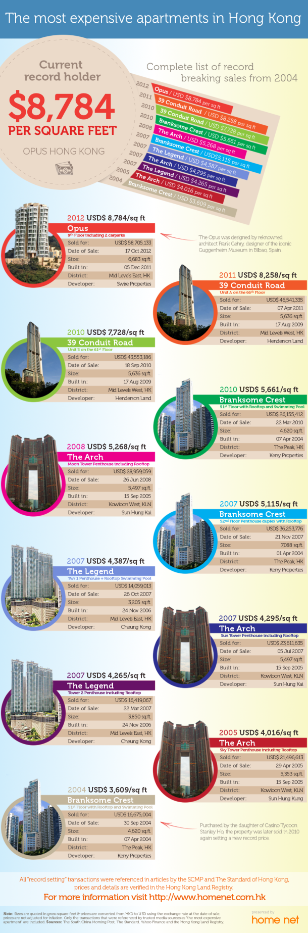 most-expensive-hong-kong-apartments_50e5c018202a0