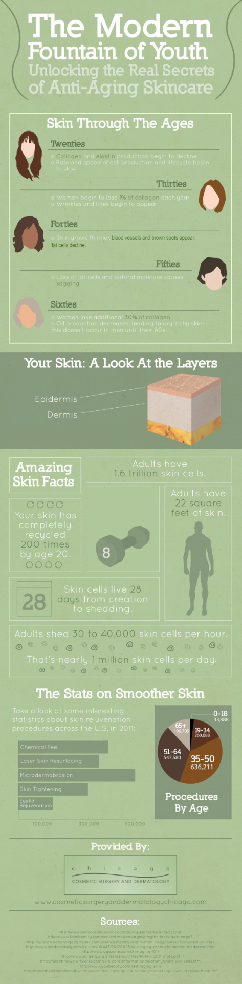 the-modern-fountain-of-youth-unlocking-the-real-secrets-of-antiaging-skincare_50c9067326c59