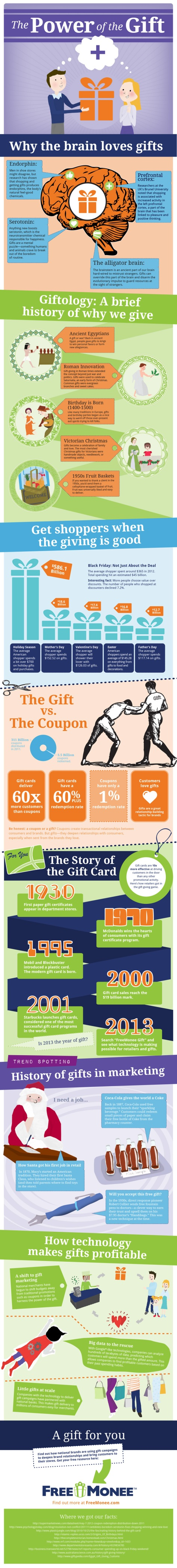 the-power-of-the-gift_50c8f388b4542